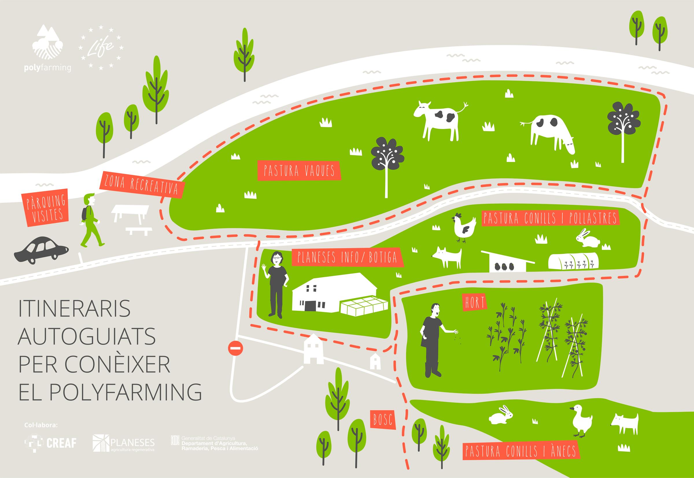 mapa activitats mas Planeses, Garrotxa
